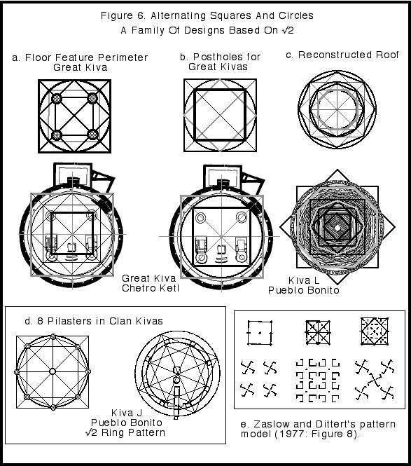 Image of Chris Hardaker hexagon solstice kiva sacred astronomical mathematical geometry
