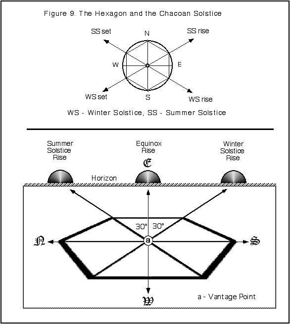 Image of Chris Hardaker hexagon solstice kiva mathematical sacred geometry